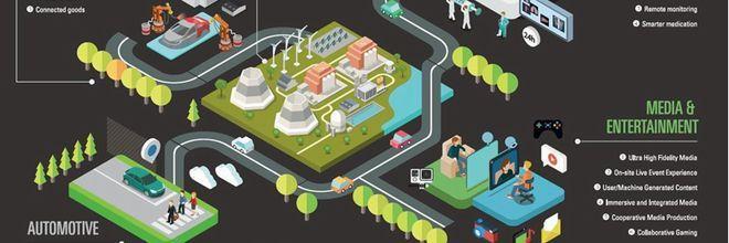 De gemeente Amsterdam wil graag dat het wetsvoorstel over de uitrol van 5G- wordt aangepast.