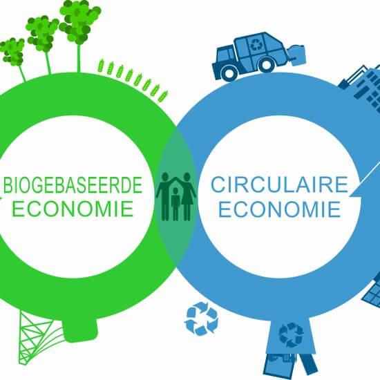 Ik word blij van de circulaire economie. En dat komt omdat de circulaire economie een businessmodel is.