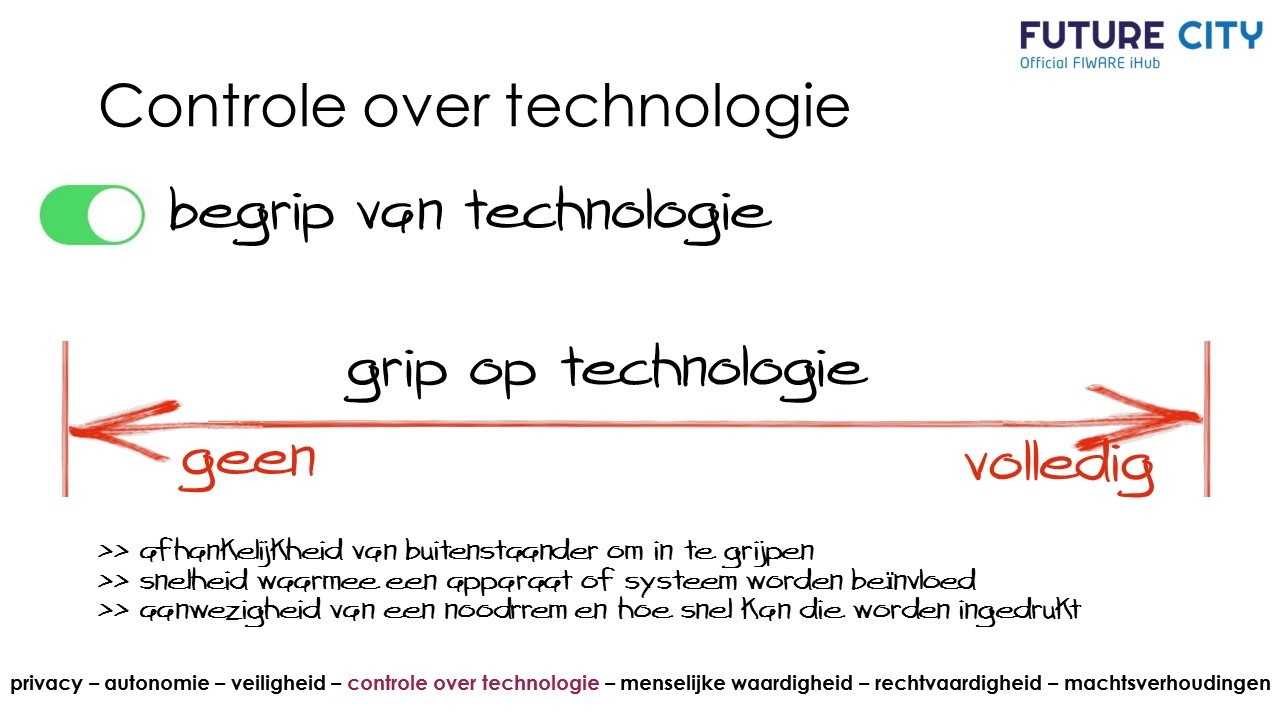 Future city controle over technologie