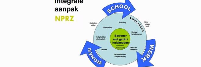 In 2006 zetten publieke en private partners voor het eerst samen de schouders onder een aanpak voor Rotterdam-Zuid