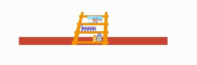 De Ladder voor duurzame verstedelijking wordt vernieuwd. De nieuwe Ladder is korter, duidelijker en voorkomt een nieuwe golf van jurisprudentie, stellen Stec Groep en Hekkelman Advocaten in een eerste reactie. De minister pakt haar rol als systeemverantwoordelijke.